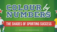 Colour psychology in sports — how does it work? FACEBOOK […]