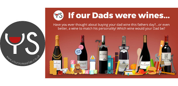 How to choose a wine based on your Dad's personality […]
