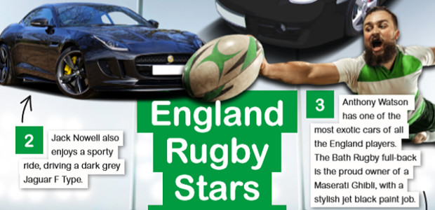 ENGLAND RUGBY STARS AND THEIR CARS The England rugby team […]
