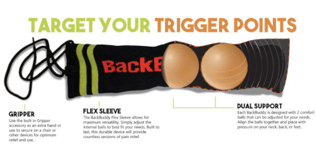 Help Dad Overcome his Back Pains >>> Back Buddy… The […]
