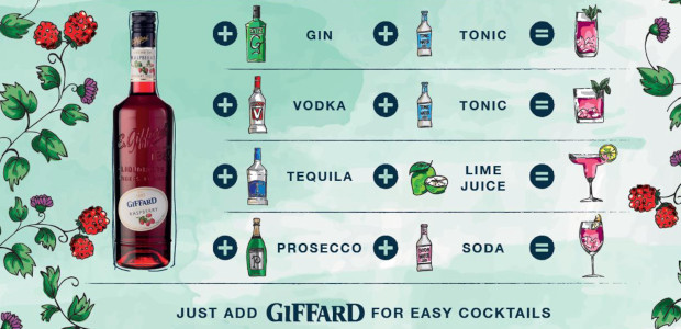Iconic French Liqueur-Maker, Giffard, Invites Consumers to 'Tweak Your Tipple' […]